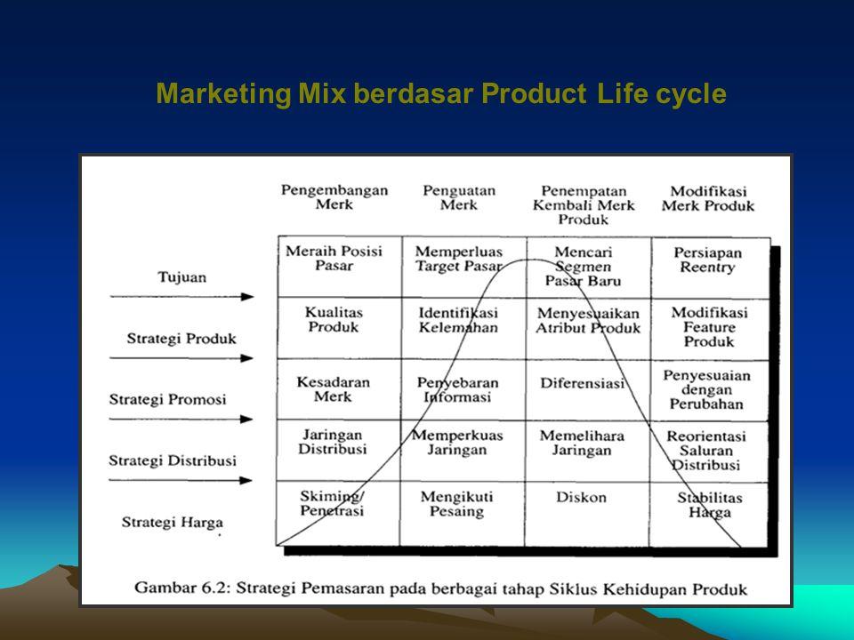 Marketing Mix berdasar Product Life cycle