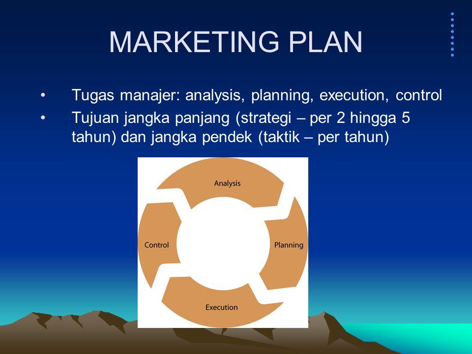 MARKETING PLAN Tugas manajer: analysis, planning, execution, control Tujuan jangka panjang (strategi – per 2 hingga 5 tahun) dan jangka pendek (taktik – per tahun)