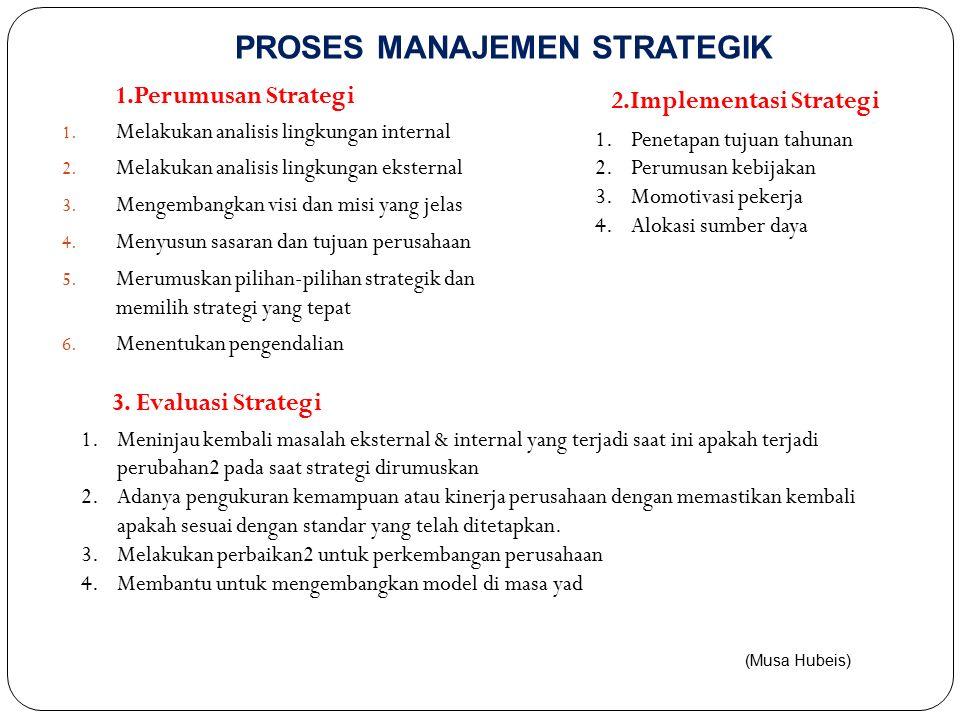 1.Perumusan Strategi 1. Melakukan analisis lingkungan internal 2.