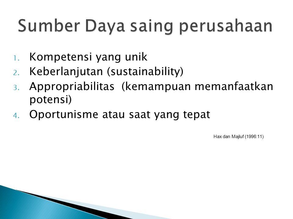 1. Kompetensi yang unik 2. Keberlanjutan (sustainability) 3.