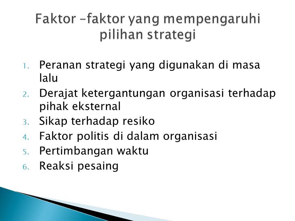 1. Peranan strategi yang digunakan di masa lalu 2.