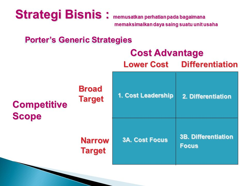 Porter's Generic Strategies Cost Advantage CompetitiveScope BroadTarget NarrowTarget Lower Cost Differentiation 1.