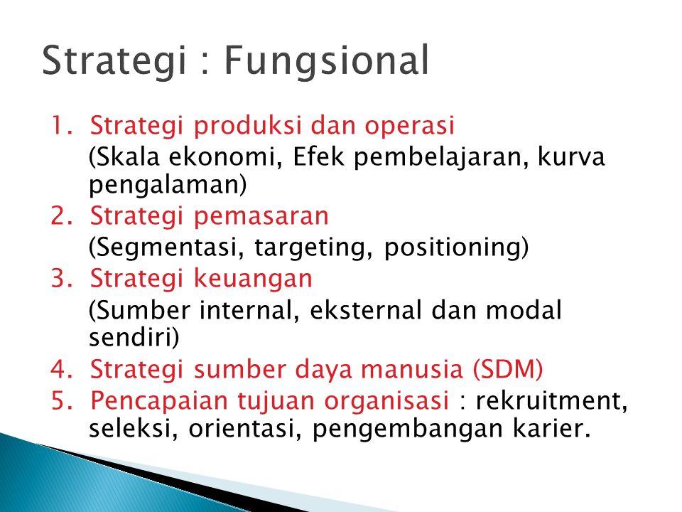 1. Strategi produksi dan operasi (Skala ekonomi, Efek pembelajaran, kurva pengalaman) 2.