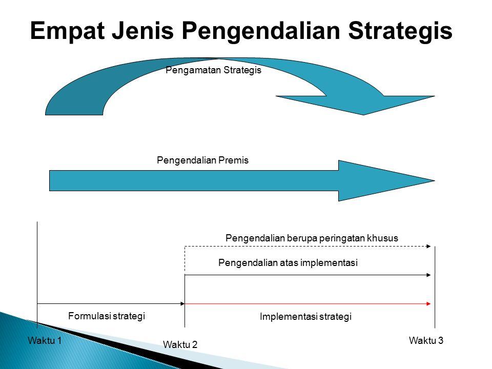 Pengamatan Strategis Pengendalian Premis Pengendalian berupa peringatan khusus Pengendalian atas implementasi Implementasi strategi Formulasi strategi Waktu 1 Waktu 2 Waktu 3 Empat Jenis Pengendalian Strategis