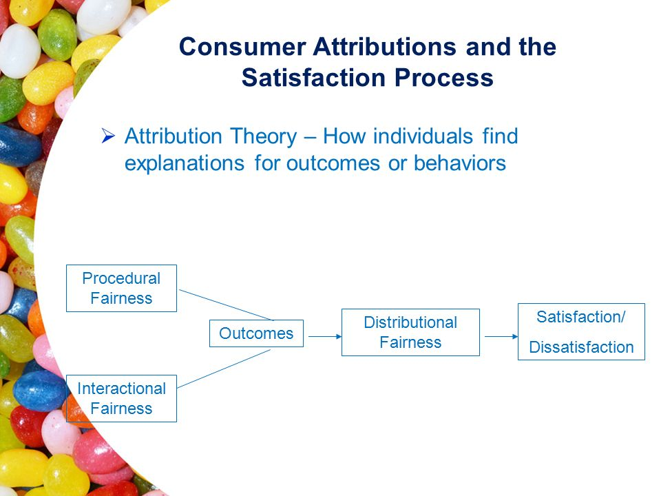 Attribution theory success and failure experiences with products lead to positive or negative overall emotional reactions, but may also elicit causal