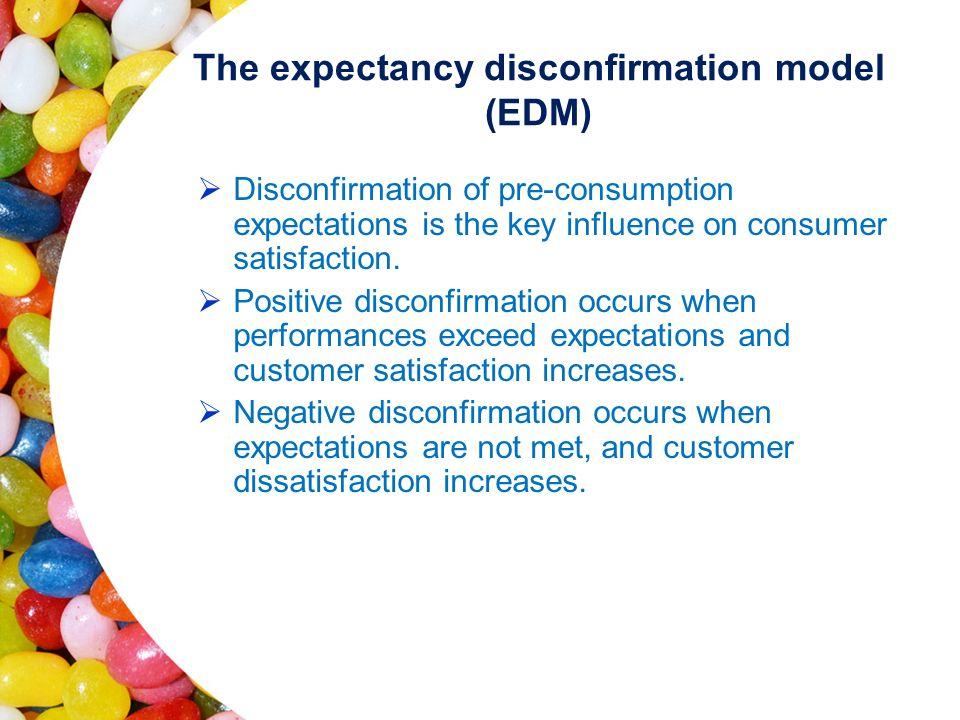 Dimensi Kepuasan Konsumen Dimensi kualitas produk : Performance  Fungsi utama produk Reliability  Ketahanan uji.