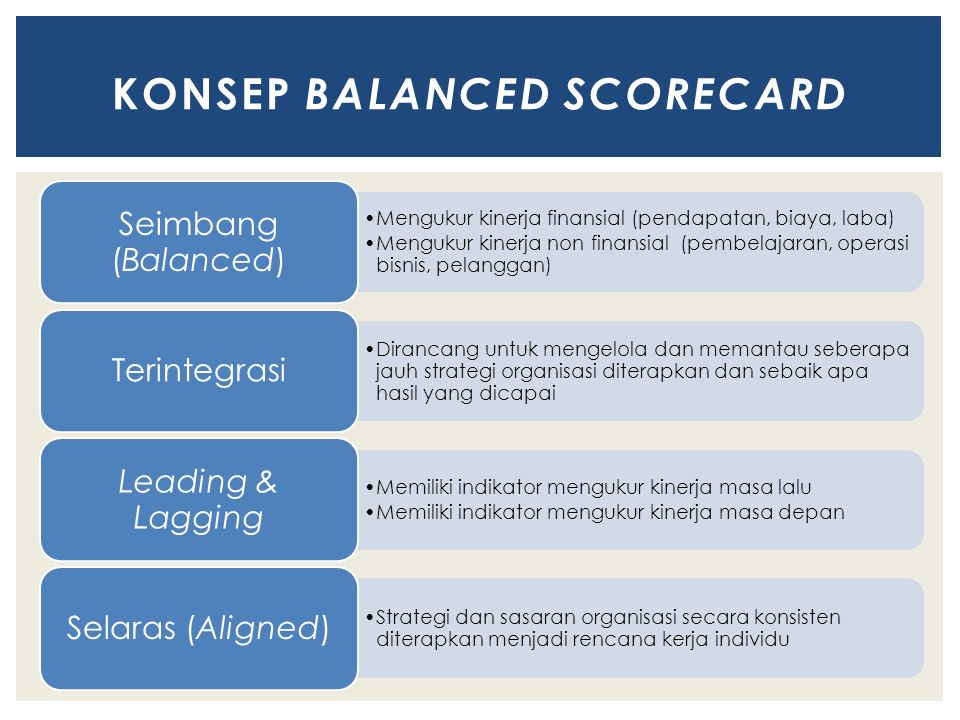 Mengukur kinerja finansial (pendapatan, biaya, laba) Mengukur kinerja non finansial (pembelajaran, operasi bisnis, pelanggan) Seimbang (Balanced) Dira