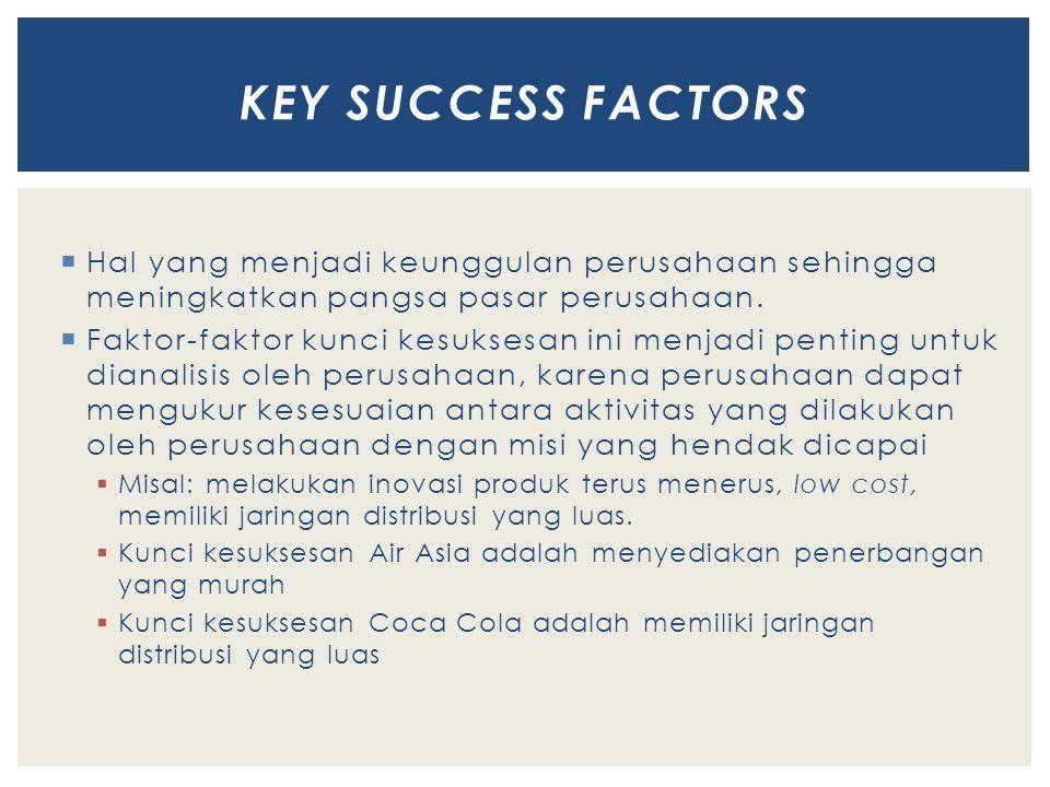  Hal yang menjadi keunggulan perusahaan sehingga meningkatkan pangsa pasar perusahaan.  Faktor-faktor kunci kesuksesan ini menjadi penting untuk dia