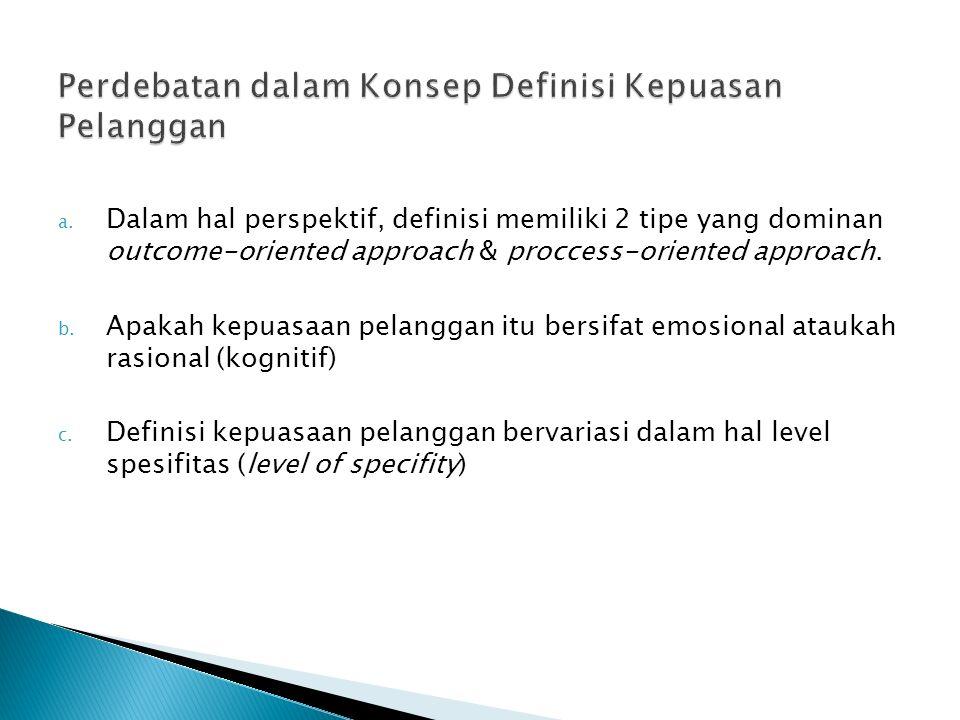 Perceived Performance (P) Ekspektasi (E) Proses Perbandingan Diskonfirmasi Negatif P<E Konfirmasi Diskonfirmasi Positif P=EP>E KetidakpuasanKepuasanDelight