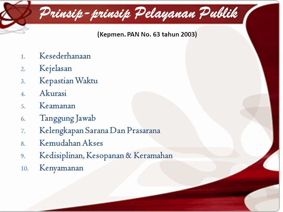 Prinsip-prinsip Pelayanan Publik 1. Kesederhanaan 2. Kejelasan 3. Kepastian Waktu 4. Akurasi 5. Keamanan 6. Tanggung Jawab 7. Kelengkapan Sarana Dan P