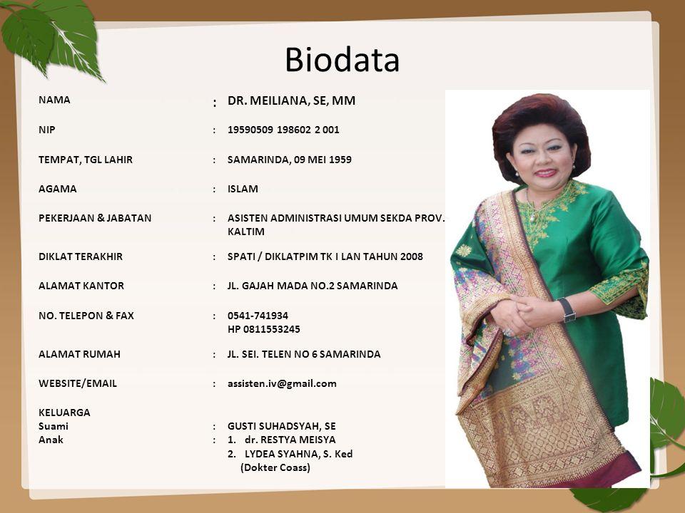 Biodata NAMA : DR.