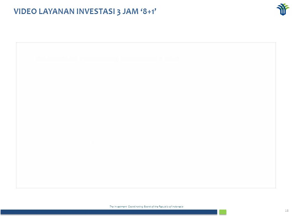 The Investment Coordinating Board of the Republic of Indonesia 18 VIDEO LAYANAN INVESTASI 3 JAM '8+1'