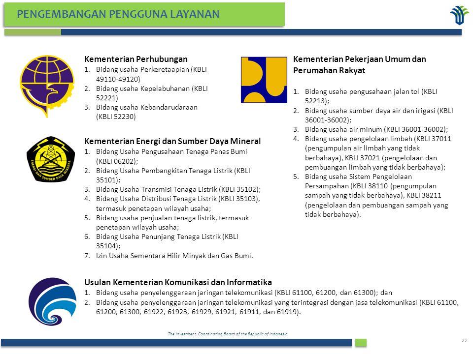 The Investment Coordinating Board of the Republic of Indonesia 22 PENGEMBANGAN PENGGUNA LAYANAN Kementerian Perhubungan 1.Bidang usaha Perkeretaapian (KBLI 49110-49120) 2.Bidang usaha Kepelabuhanan (KBLI 52221) 3.Bidang usaha Kebandarudaraan (KBLI 52230) Kementerian Energi dan Sumber Daya Mineral 1.Bidang Usaha Pengusahaan Tenaga Panas Bumi (KBLI 06202); 2.Bidang Usaha Pembangkitan Tenaga Listrik (KBLI 35101); 3.Bidang Usaha Transmisi Tenaga Listrik (KBLI 35102); 4.Bidang Usaha Distribusi Tenaga Listrik (KBLI 35103), termasuk penetapan wilayah usaha; 5.Bidang usaha penjualan tenaga listrik, termasuk penetapan wilayah usaha; 6.Bidang Usaha Penunjang Tenaga Listrik (KBLI 35104); 7.Izin Usaha Sementara Hilir Minyak dan Gas Bumi.