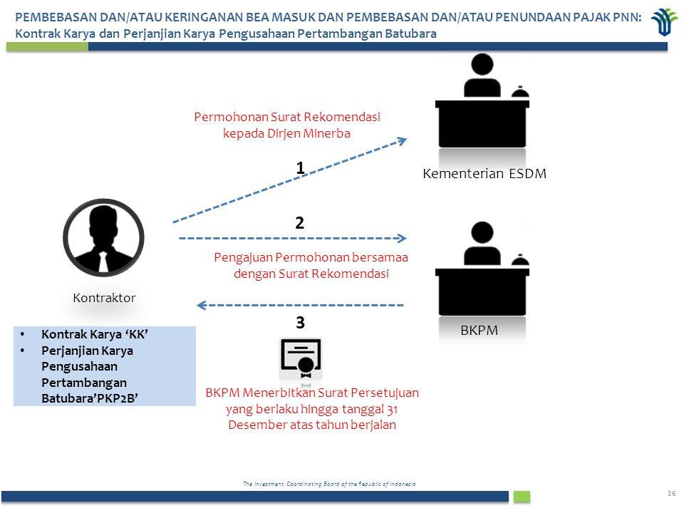 The Investment Coordinating Board of the Republic of Indonesia 36 Kontraktor Kontrak Karya 'KK' Perjanjian Karya Pengusahaan Pertambangan Batubara'PKP2B' BKPM Kementerian ESDM 2 1 Pengajuan Permohonan bersamaa dengan Surat Rekomendasi Permohonan Surat Rekomendasi kepada Dirjen Minerba 3 BKPM Menerbitkan Surat Persetujuan yang berlaku hingga tanggal 31 Desember atas tahun berjalan PEMBEBASAN DAN/ATAU KERINGANAN BEA MASUK DAN PEMBEBASAN DAN/ATAU PENUNDAAN PAJAK PNN: Kontrak Karya dan Perjanjian Karya Pengusahaan Pertambangan Batubara