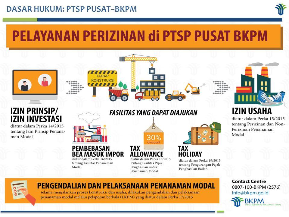 The Investment Coordinating Board of the Republic of Indonesia 17 TEROBOSAN: LAYANAN IZIN INVESTASI 3 JAM '8+1'