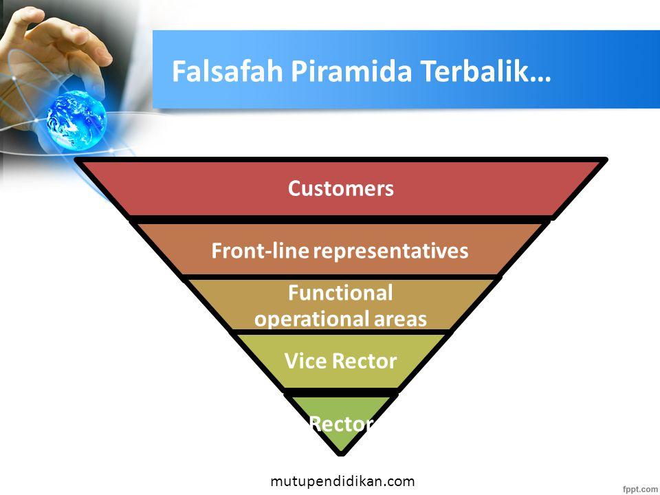 """""""Layanan merupakan standard baru, dan Pelanggan menilai kinerja suatu organisasi dari layanannya """" WILLIAM BAND (Partner Strategic Management Practice"""
