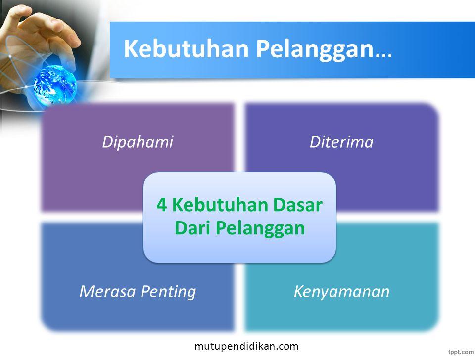 Falsafah Piramida Terbalik… mutupendidikan.com