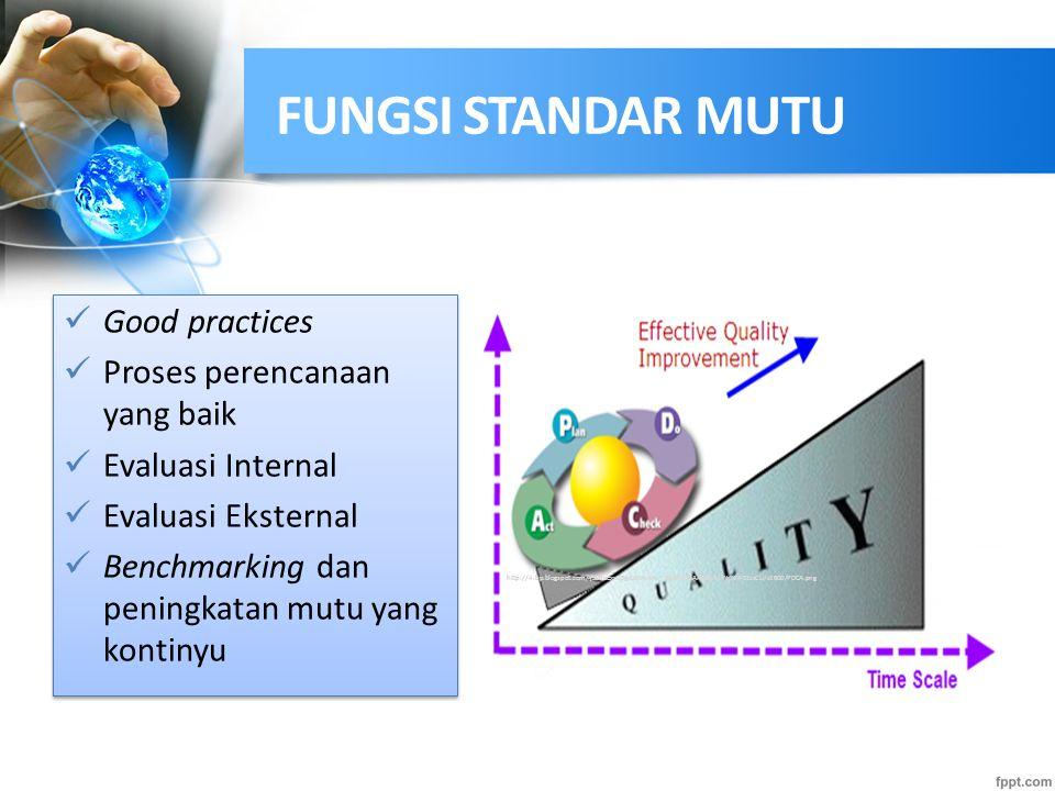 Pengertian Standar Pernyataan berisi kriteria untuk menetapkan dan/atau mengevaluasi mutu dari suatu hal (mis: mutu program studi, mutu dosen, mutu lu