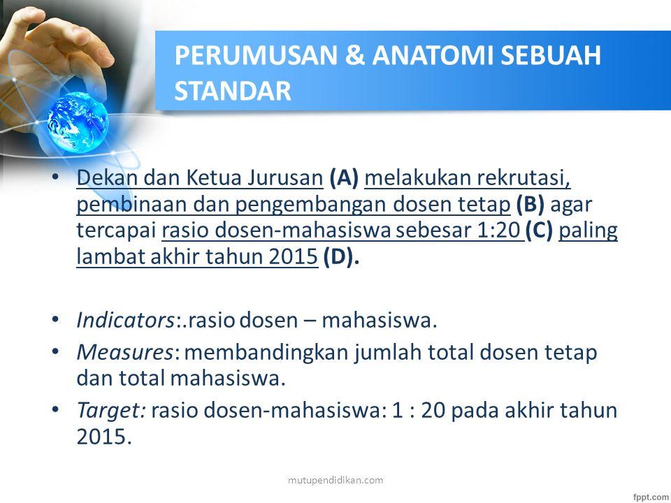 PERUMUSAN & ANATOMI SEBUAH STANDAR Unsur B, C, dan D di atas dalam banyak hal amat mirip dengan apa yang disebut Key Performance Indicators (KPIs). La