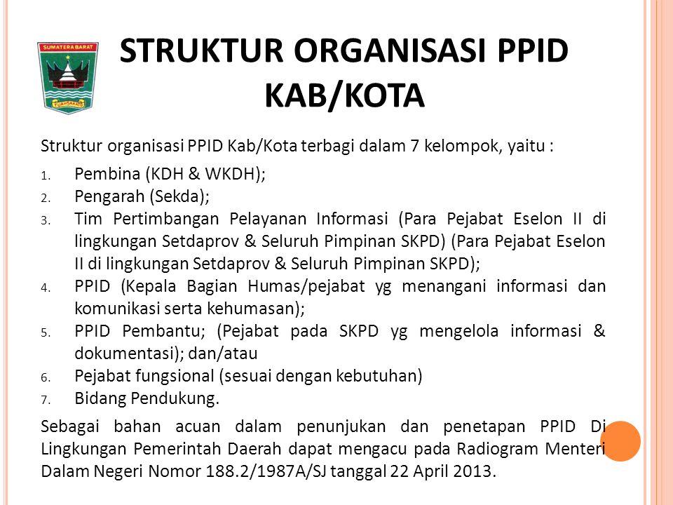 Struktur organisasi PPID Kab/Kota terbagi dalam 7 kelompok, yaitu : 1.