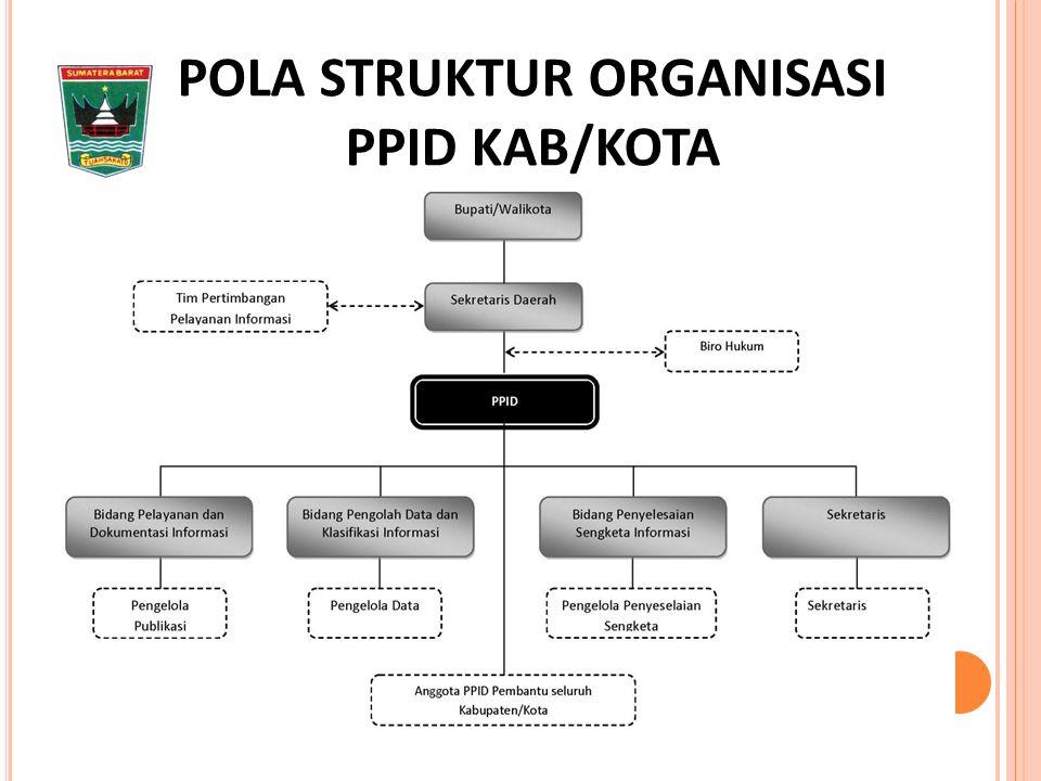 POLA STRUKTUR ORGANISASI PPID KAB/KOTA