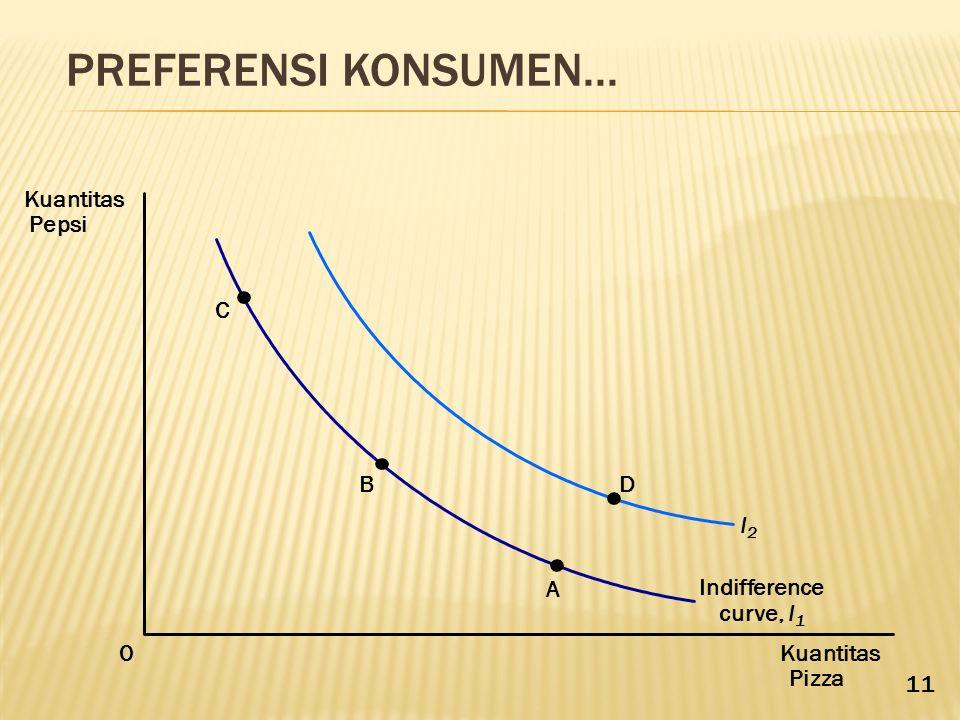 PREFERENSI KONSUMEN... Kuantitas Pizza Kuantitas Pepsi 0 C B A Indifference curve, I 1 D I2I2 11