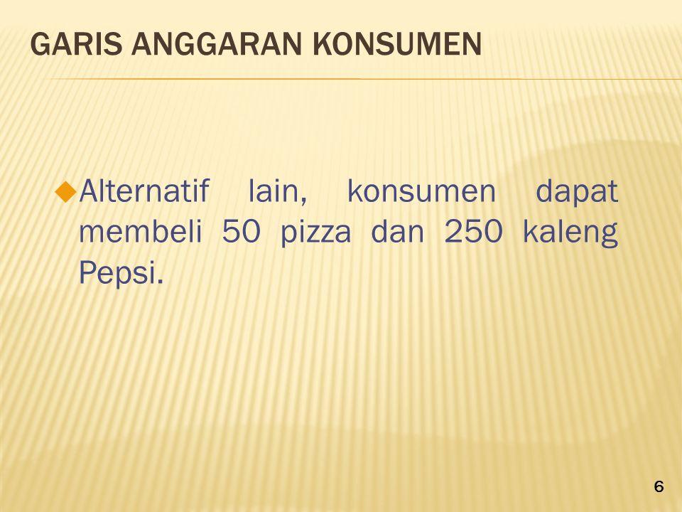 GARIS ANGGARAN KONSUMEN u Alternatif lain, konsumen dapat membeli 50 pizza dan 250 kaleng Pepsi. 6
