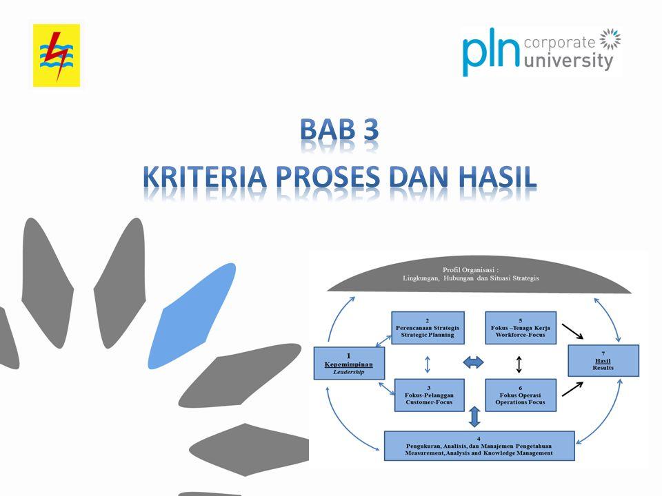  Kriteria Proses KPKU  Kriteria Hasil KPKU