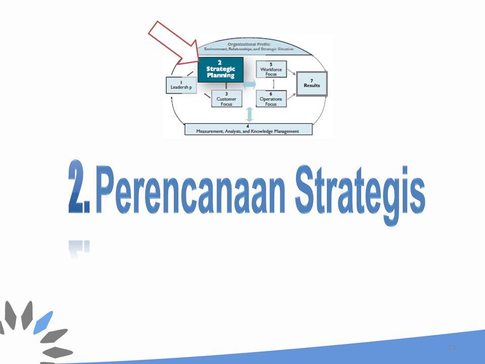 Kategori 2 : Perencanaan Strategis 2.1 Pengembangan Strategis