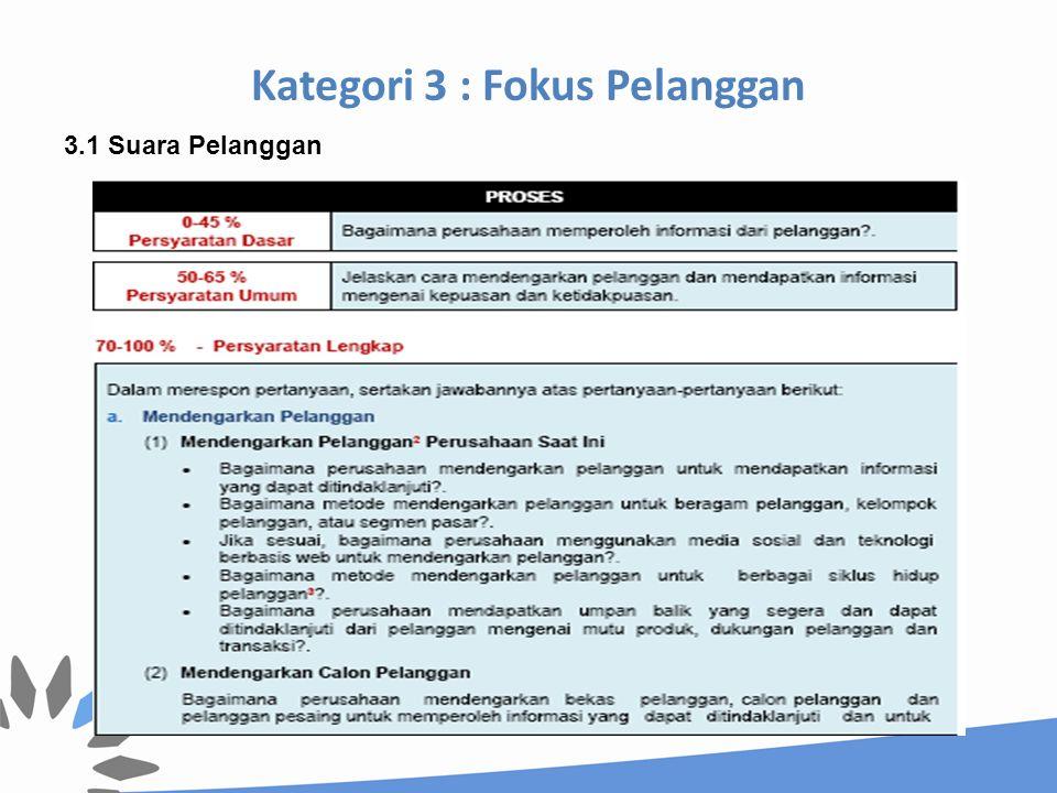 Kategori 3 : Fokus Pelanggan