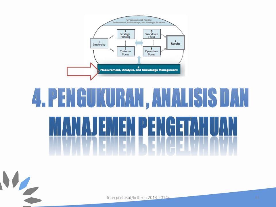 Kategori 4: Pengukuran, Analisi dan Manajemen Pengetahuan 4.1 Pengukuran, Analisi dan peningkatan Kinerja Perusahaan
