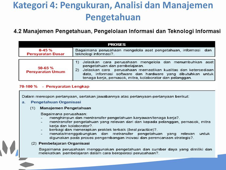 Kategori 4: Pengukuran, Analisi dan Manajemen Pengetahuan