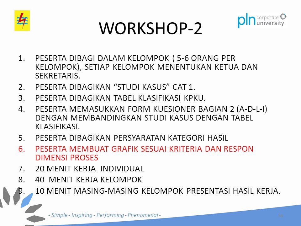 - Simple - Inspiring - Performing - Phenomenal - WORKSHOP-2 1.PESERTA DIBAGI DALAM KELOMPOK ( 5-6 ORANG PER KELOMPOK), SETIAP KELOMPOK MENENTUKAN KETUA DAN SEKRETARIS.
