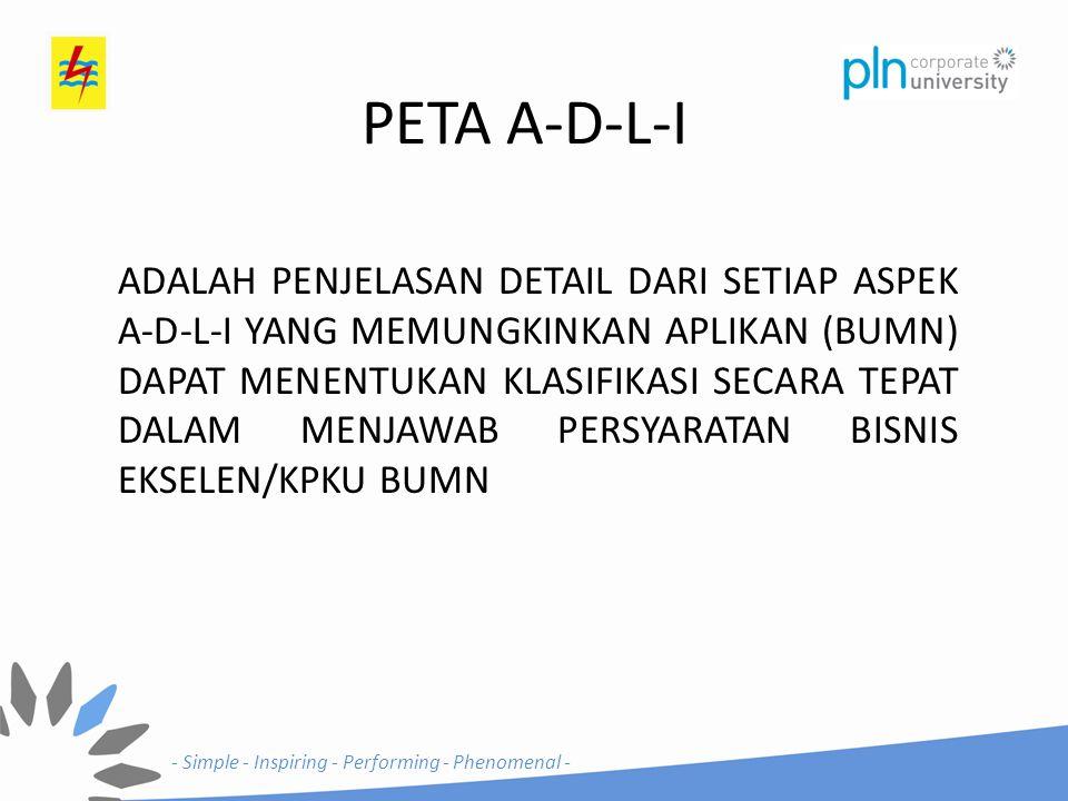 - Simple - Inspiring - Performing - Phenomenal - PETA ADLI Persyaratan KPKU Approach (A)Depolyment (D)Learning (L)Integration (I) a.1.1 Bagaimana pimpinan senior bersama-sama menetapkan visi dan tata nilai perusahaan.