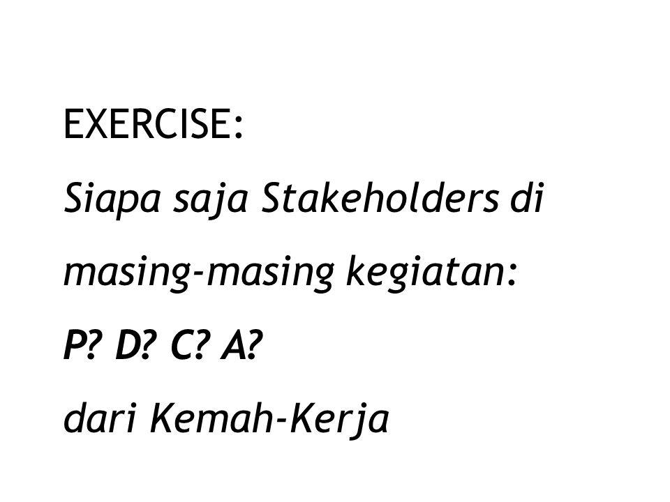 EXERCISE: Siapa saja Stakeholders di masing-masing kegiatan: P? D? C? A? dari Kemah-Kerja