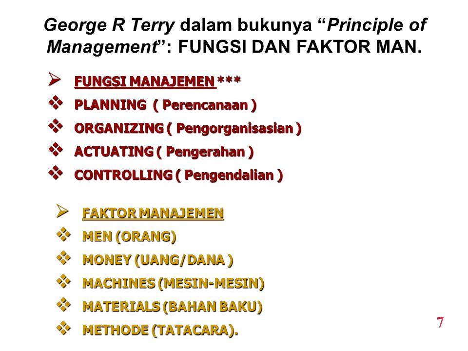  F F F FUNGSI MANAJEMEN ***  P P P PLANNING ( Perencanaan )  O O O ORGANIZING ( Pengorganisasian )  A A A ACTUATING ( Pengerahan )  C C C CONTROLLING ( Pengendalian ) George R Terry dalam bukunya Principle of Management : FUNGSI DAN FAKTOR MAN.
