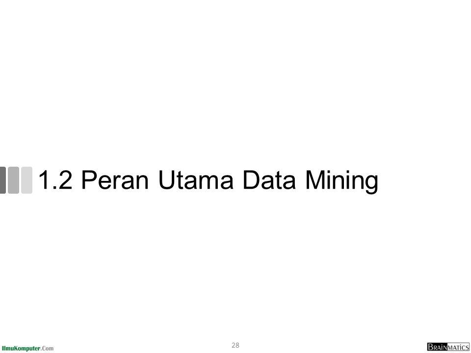 1.2 Peran Utama Data Mining 28