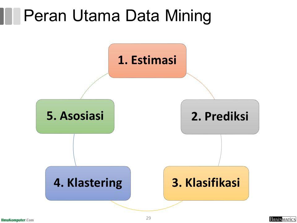 Peran Utama Data Mining 29 1. Estimasi 2. Prediksi 3. Klasifikasi 4. Klastering 5. Asosiasi
