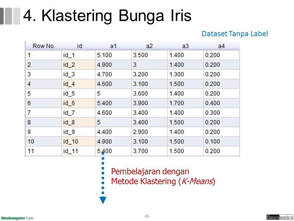 4. Klastering Bunga Iris 46 Pembelajaran dengan Metode Klastering (K-Means) Dataset Tanpa Label