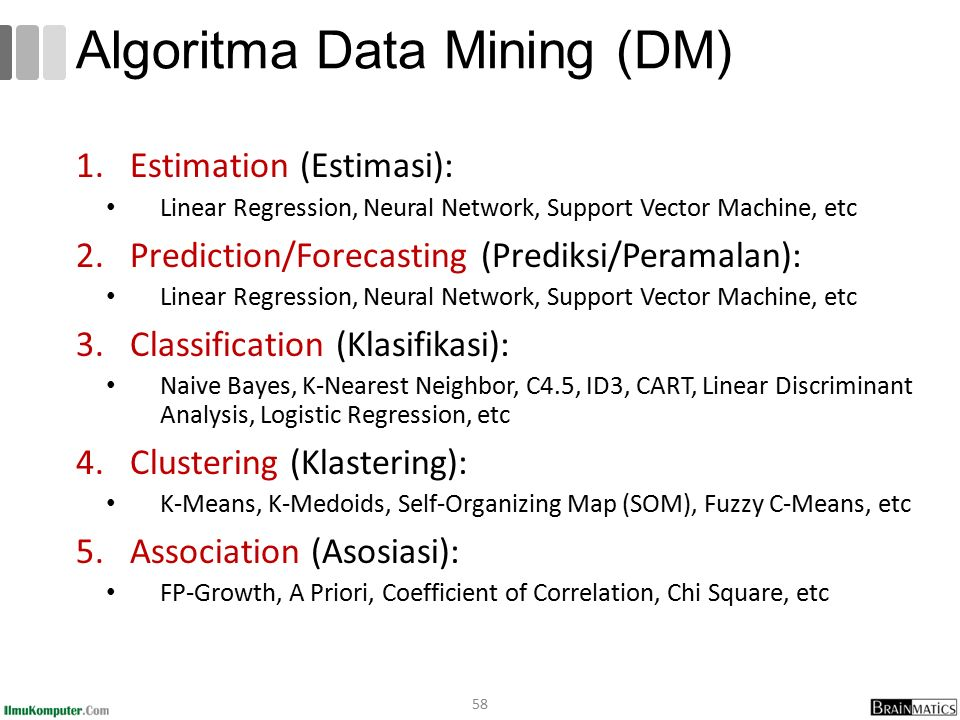 Algoritma Data Mining (DM) 1.Estimation (Estimasi): Linear Regression, Neural Network, Support Vector Machine, etc 2.Prediction/Forecasting (Prediksi/