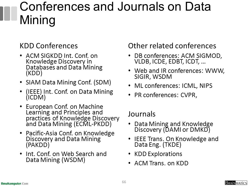 Conferences and Journals on Data Mining KDD Conferences ACM SIGKDD Int. Conf. on Knowledge Discovery in Databases and Data Mining (KDD) SIAM Data Mini