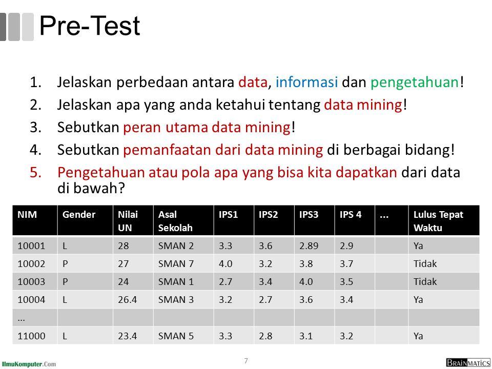 Pre-Test 1.Jelaskan perbedaan antara data, informasi dan pengetahuan.
