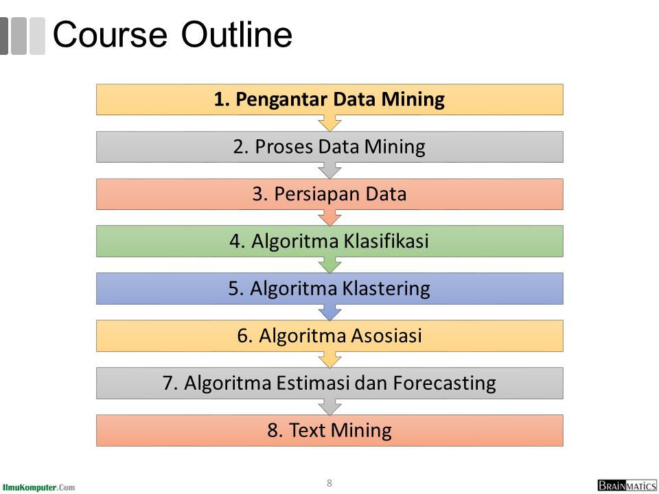 8 Course Outline 8. Text Mining 7. Algoritma Estimasi dan Forecasting 6.