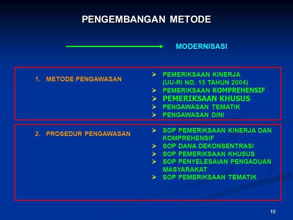 10 PENGEMBANGAN METODE MODERNISASI 1.METODE PENGAWASAN 2.PROSEDUR PENGAWASAN  PEMERIKSAAN KINERJA (UU-RI NO.