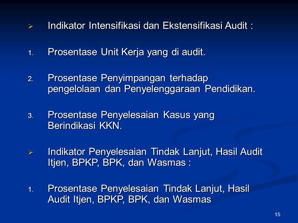 15  Indikator Intensifikasi dan Ekstensifikasi Audit : 1.