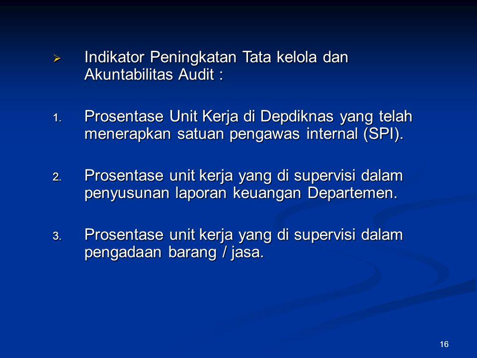 16  Indikator Peningkatan Tata kelola dan Akuntabilitas Audit : 1.