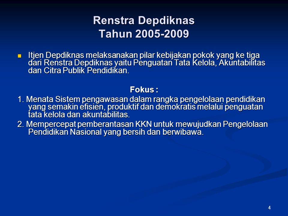 5 Target Utama Rencana Kerja Pemerintah (RKP) Opini Wajar Tanpa Pengecualian dari BPK-RI atas laporan keuangan Depdiknas.
