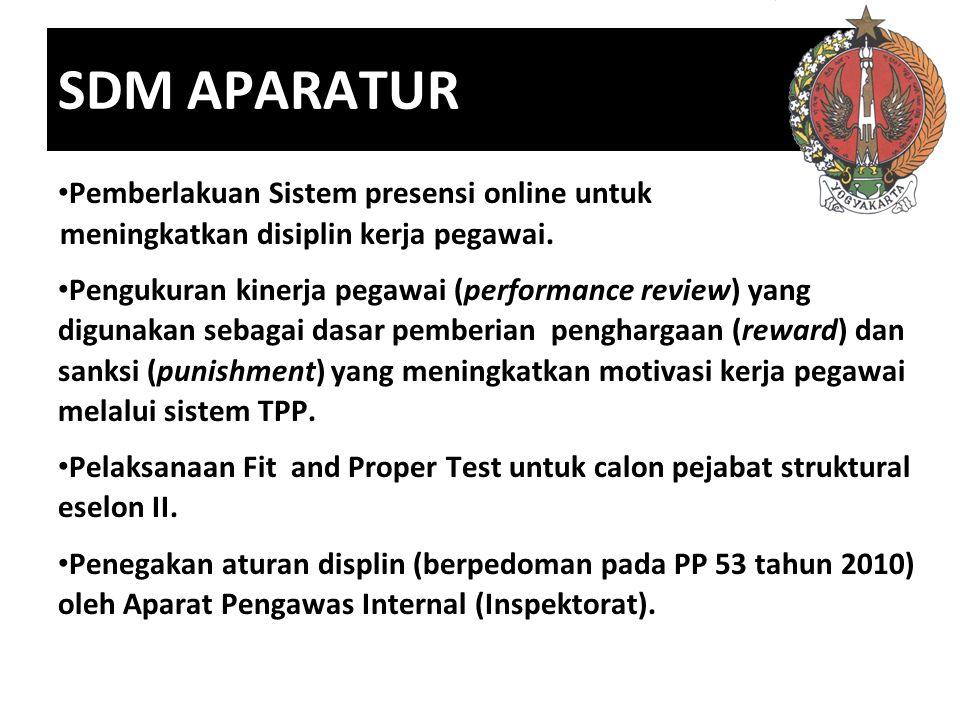 SDM APARATUR Pemberlakuan Sistem presensi online untuk meningkatkan disiplin kerja pegawai. Pengukuran kinerja pegawai (performance review) yang digun