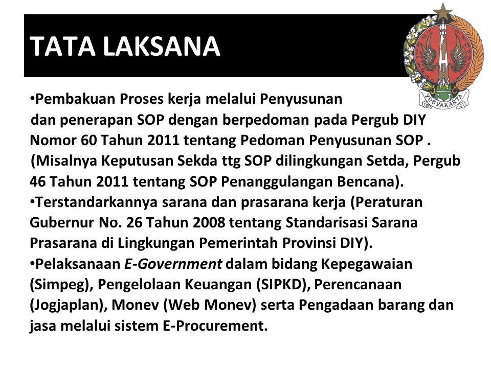 TATA LAKSANA Pembakuan Proses kerja melalui Penyusunan dan penerapan SOP dengan berpedoman pada Pergub DIY Nomor 60 Tahun 2011 tentang Pedoman Penyusunan SOP.