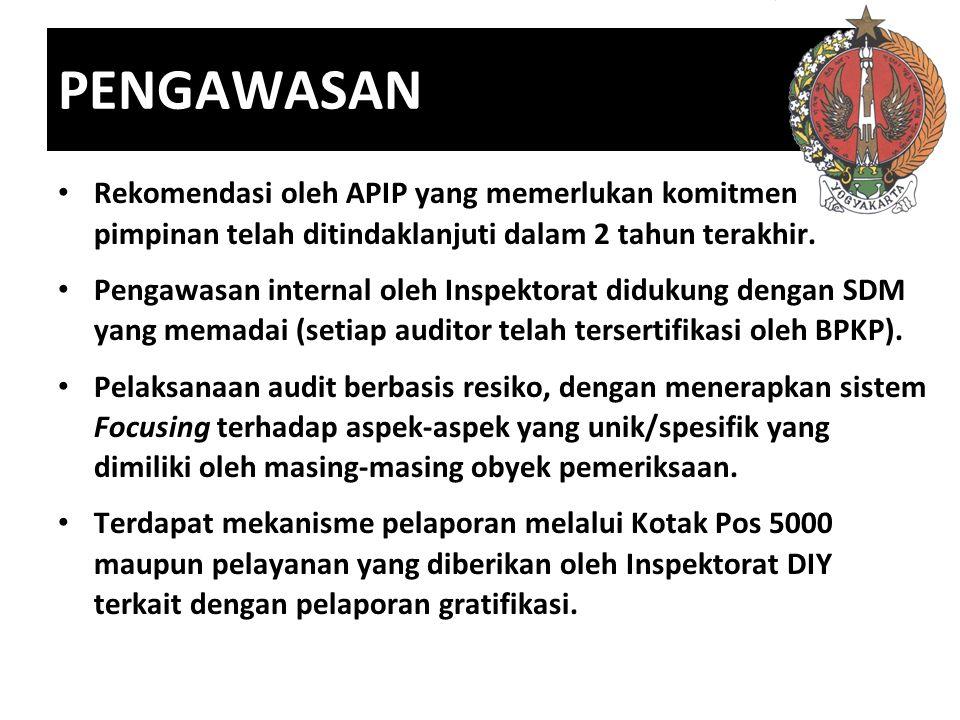 PENGAWASAN Rekomendasi oleh APIP yang memerlukan komitmen pimpinan telah ditindaklanjuti dalam 2 tahun terakhir. Pengawasan internal oleh Inspektorat